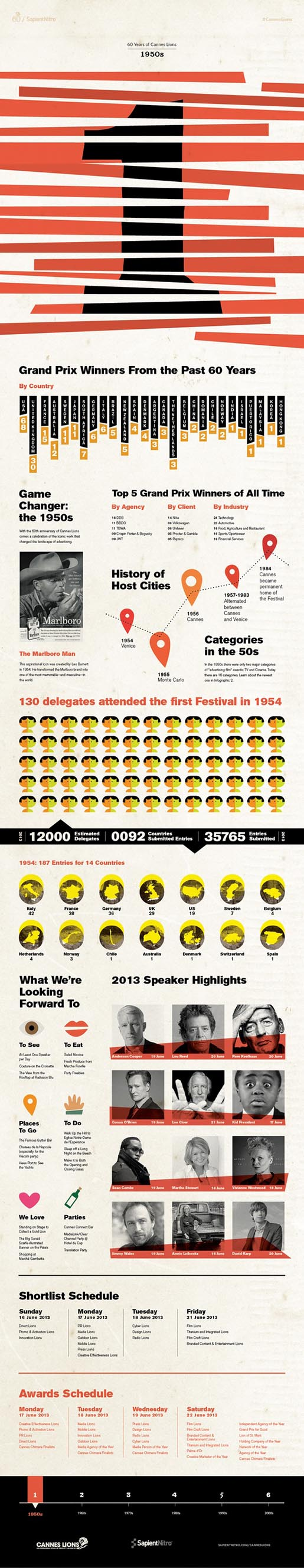 Cannes Infographic 1