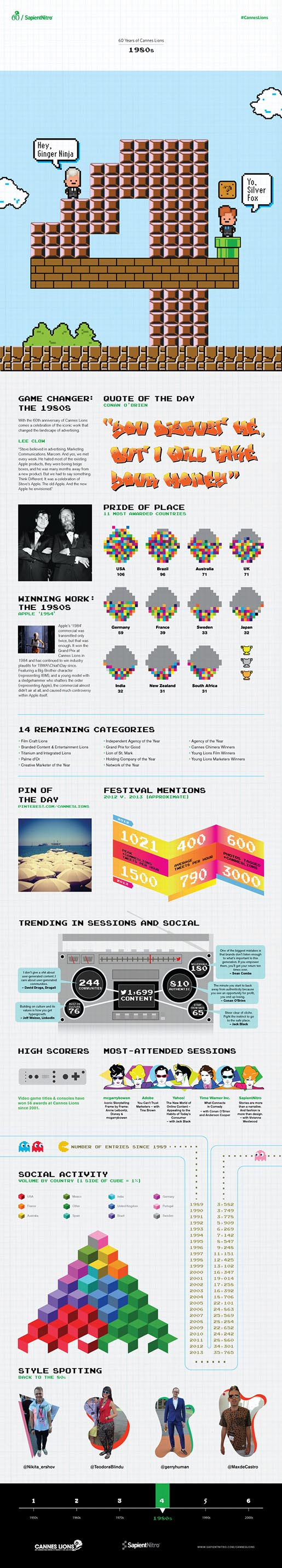 Cannes Lions Infographic 4