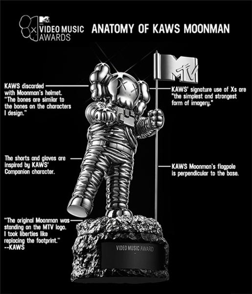 MTV KAWS MoonMan Infographic