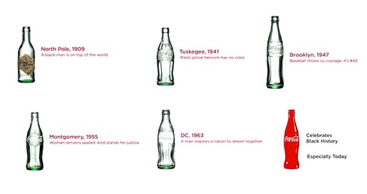 Coca Cola Bottles in African American Timeline
