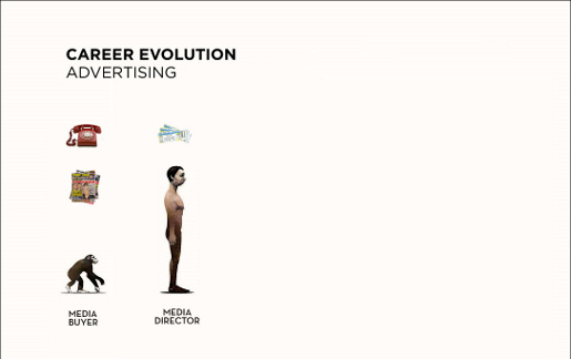 Evolution Advertising Career for Media