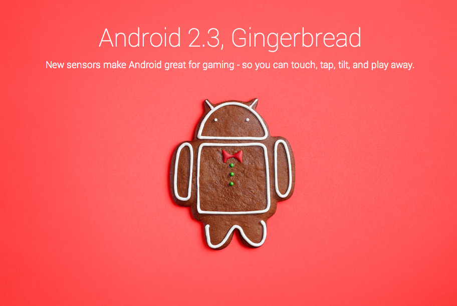 Android Cupcake To Kitkat The Inspiration Room