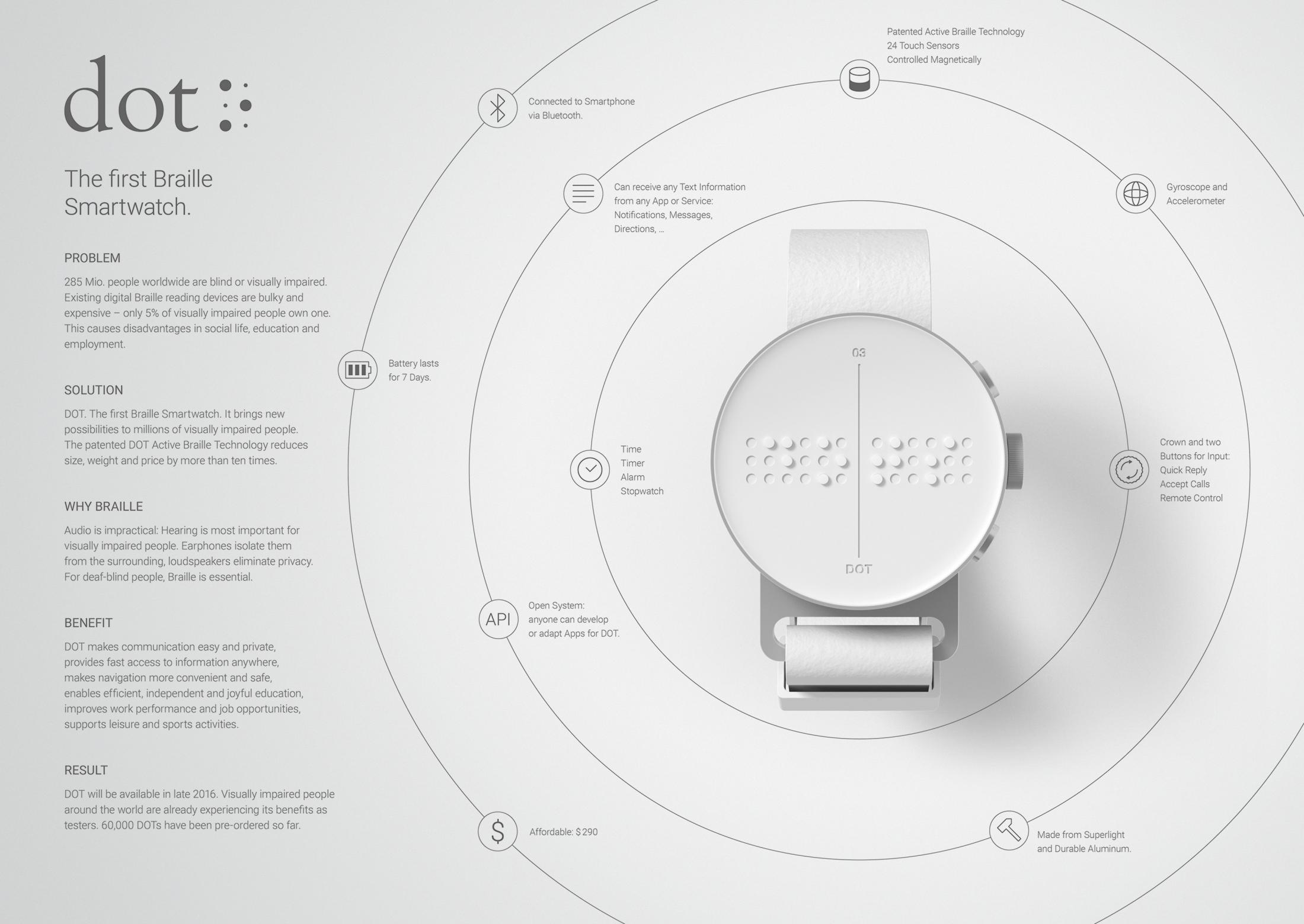 DOT Braille Smart Watch The Inspiration Room