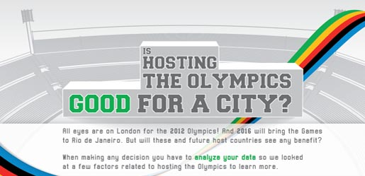 Olympics Hosting Infographic