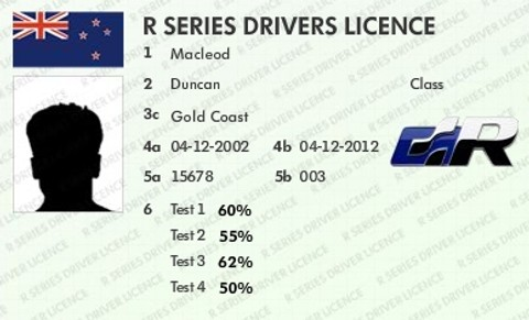 Volkswagen R Series Drivers Licence