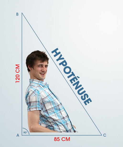 Jurgen Onderzug Hypotenuse diagram from Sony 6 Degrees campaign