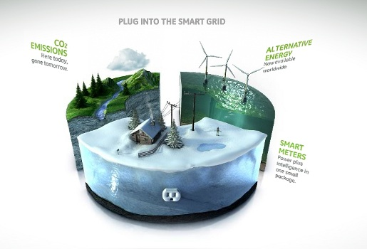GE Plug into the Grid site