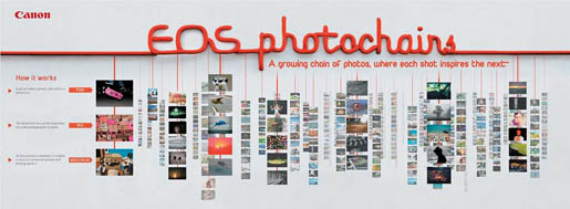 Canon Photochains site