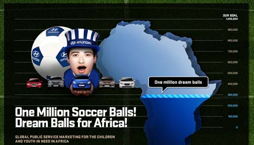 Hyundia One Million Soccer Balls