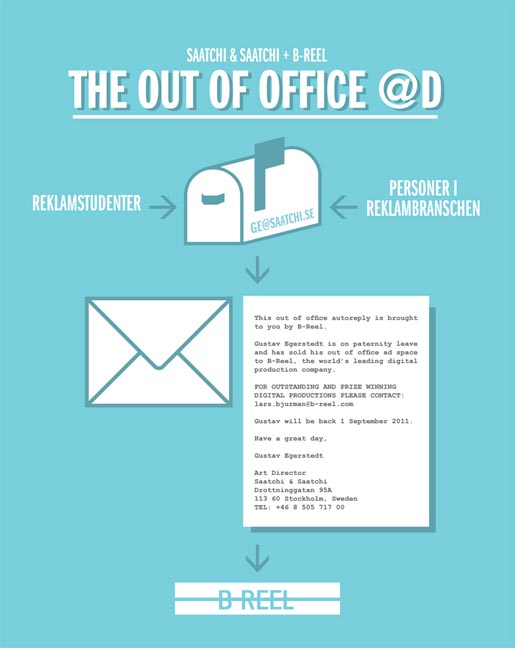 Saatchi & Saatchi Stockholm Out of Office Reply