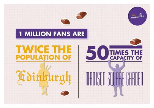 Cadbury Dairy Milk Chocolate 1 Million Fans