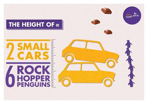 Cadbury Dairy Milk Chocolate Thumb The Height Of