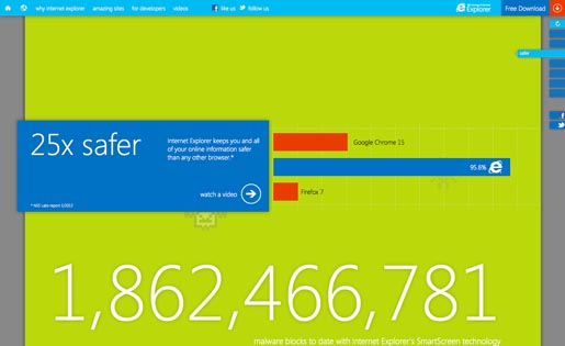 Internet Explorer Safer