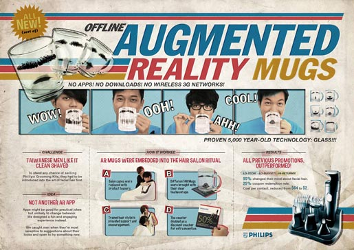 Philips Augmented Reality Mugs