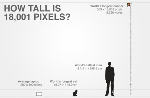 BMW How Tall is 18001 Pixels