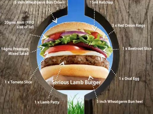 McDonalds Serious Lamb Burger