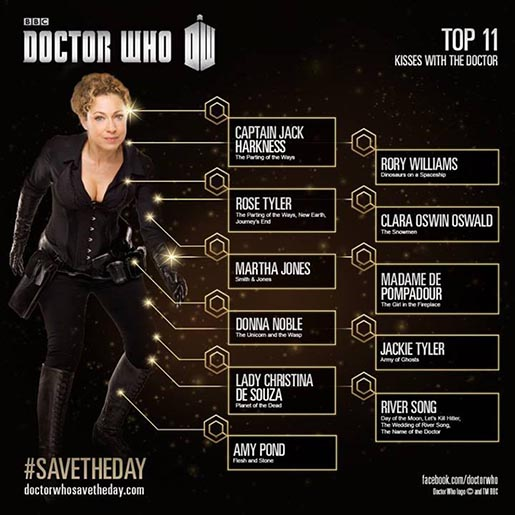 Doctor Who Top 11 Kisses