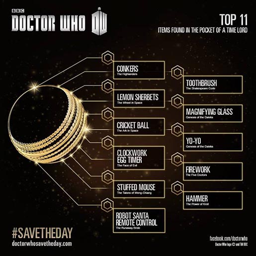 Doctor Who Top 11 Items found in Pockets