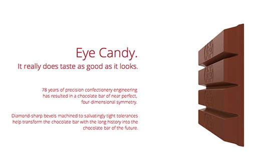 KitKat Eye Candy