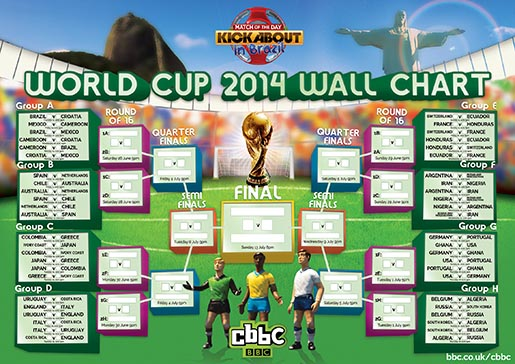 BBC FIFA World Cup Figurines in Wall Chart