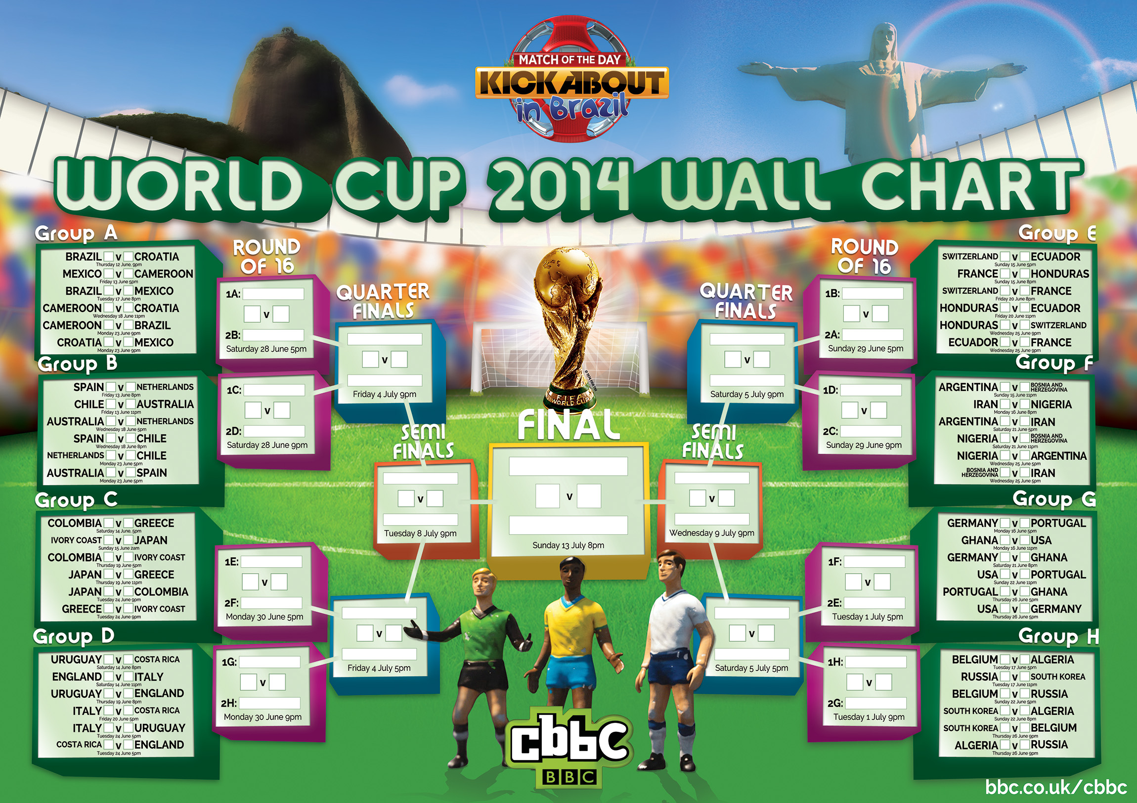 bbc world cup chart