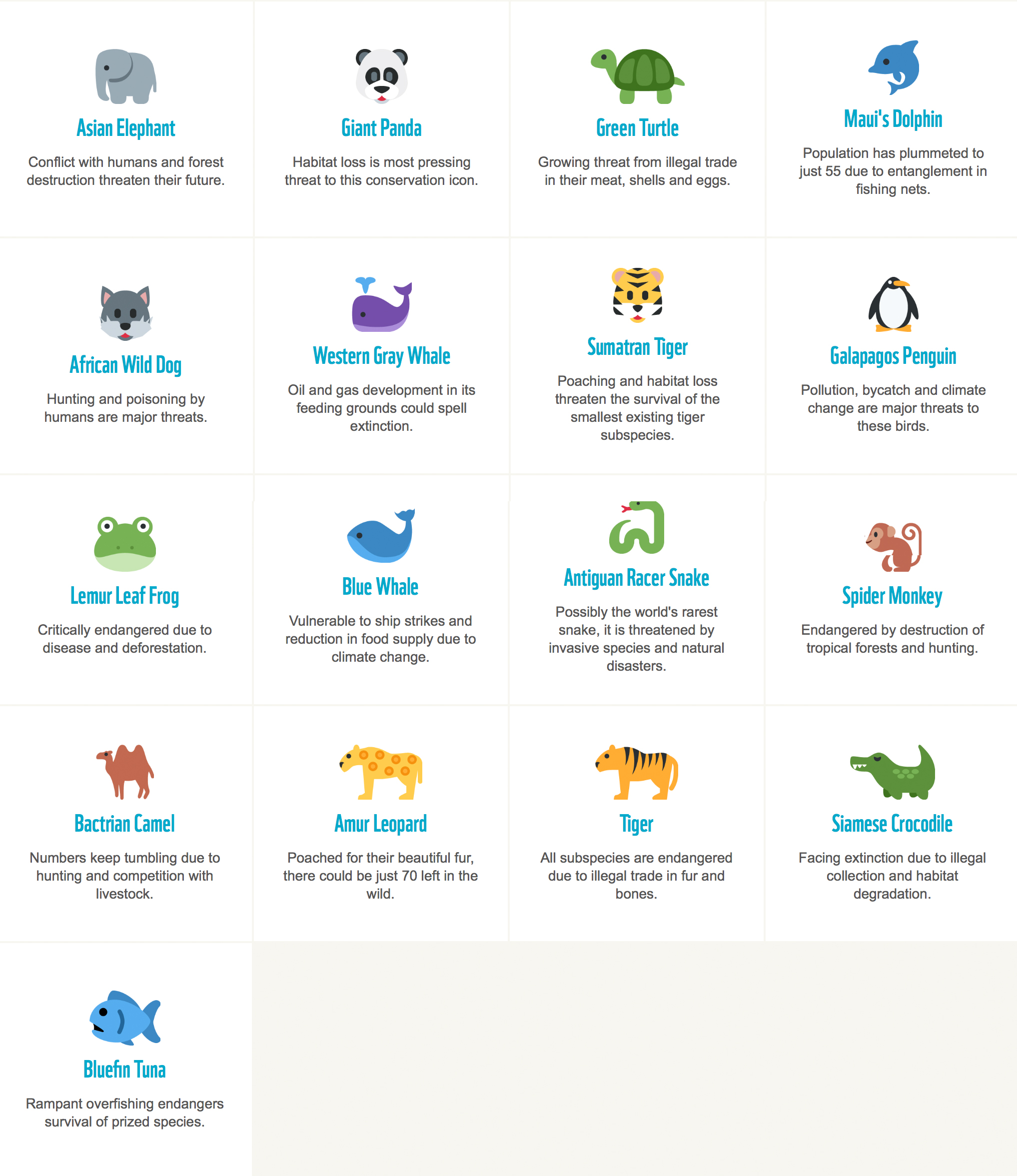 WWF Endangered Emoji - The Inspiration Room