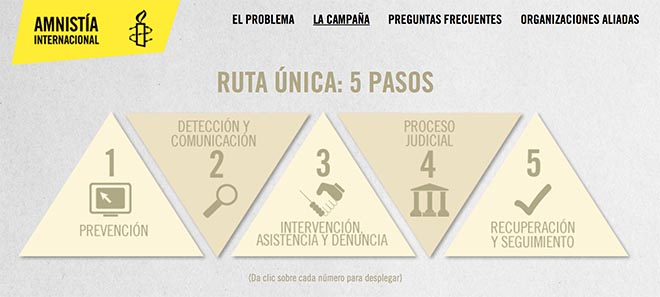 Amnesty Peru sexual abuse site - Five Steps