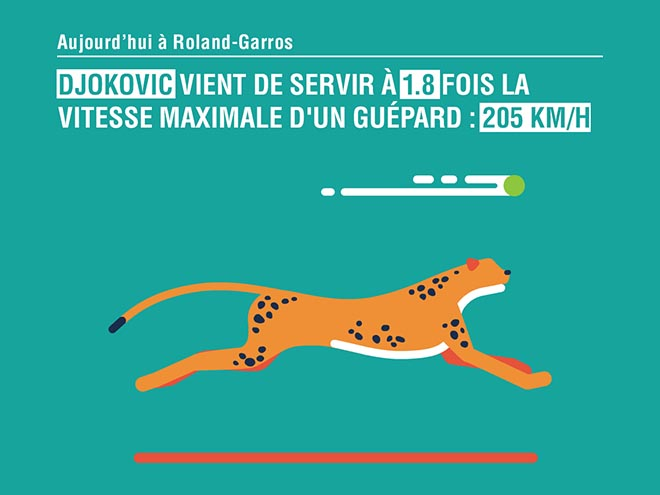 Roland-Garros Datables by IBM France & Ogilvy France