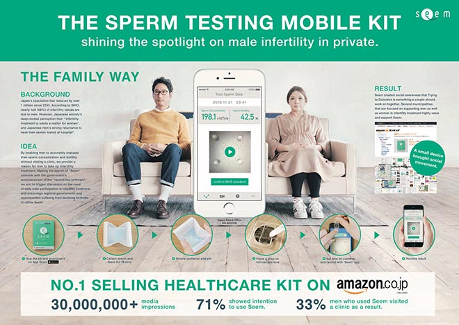 Seem Mobile Sperm Testing Kit