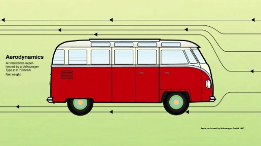 Volkswagen Kombi in Sponsored by Destiny music video