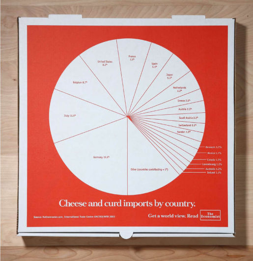 Cheese and Curd Imports by Country on The Economist pizza box