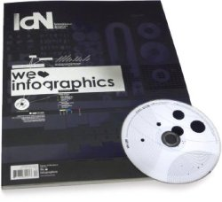IDN Magazine and DVD