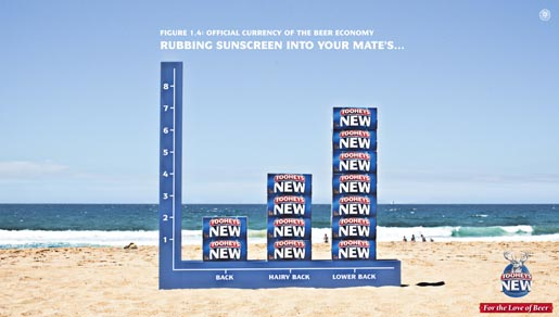Tooheys New Sunscreen Figures