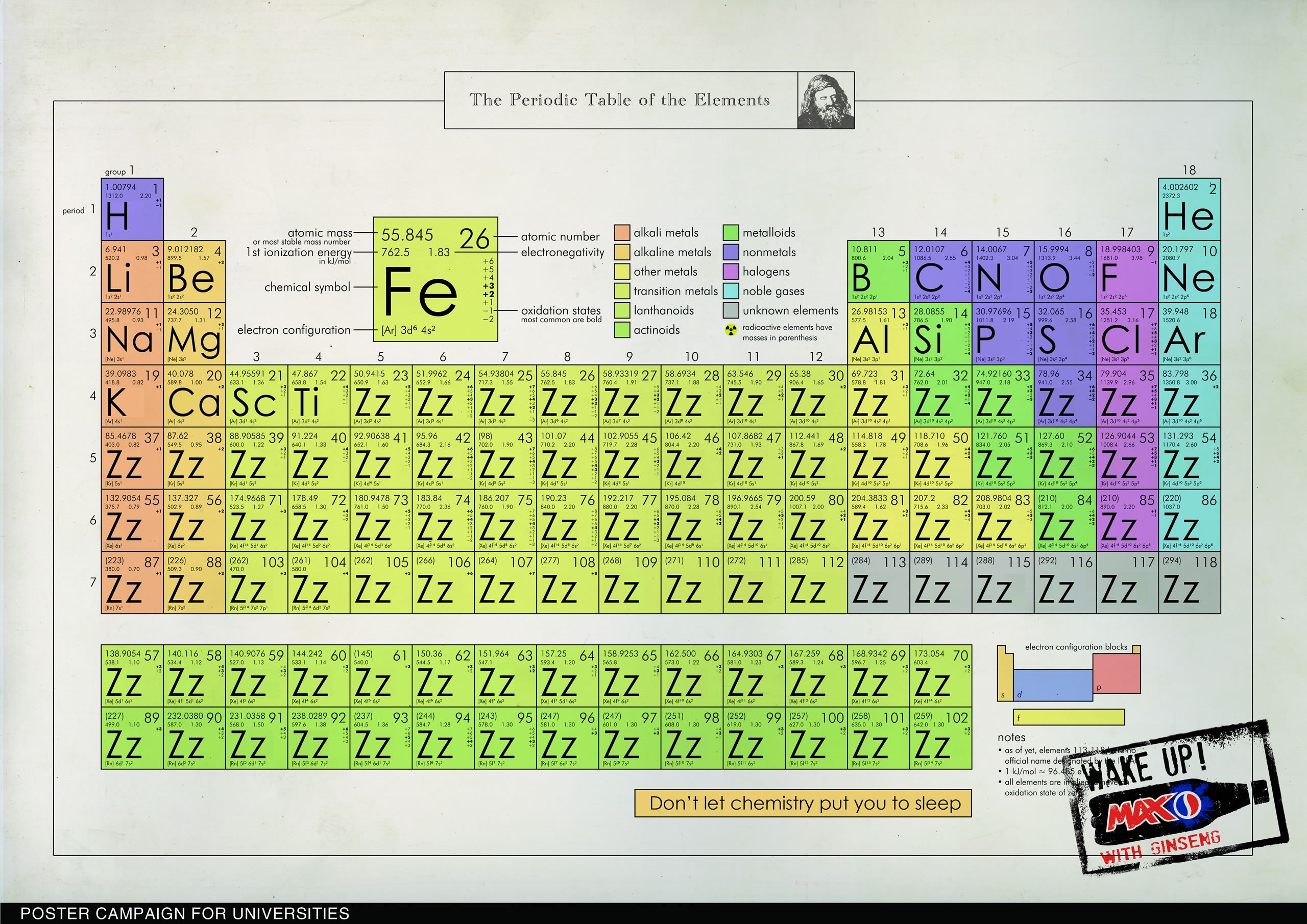 Periodic table of fish choice image periodic table images periodic table university image collections periodic table images pepsi max for sleepy university students the inspiration gamestrikefo Image collections