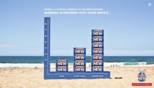 Tooheys New Sunscreen print ad