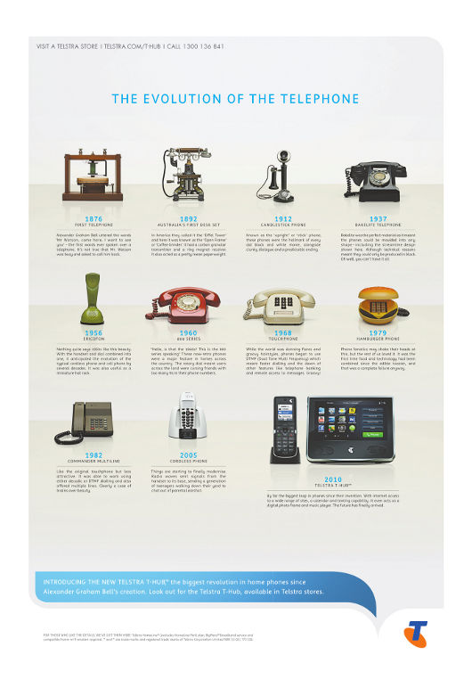 http://theinspirationroom.com/daily/print/2010/5/telstra-t-hub-evolution.jpg