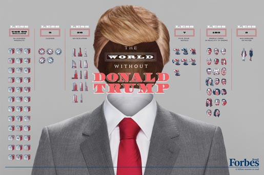 Forbes The World Without Donald Trump