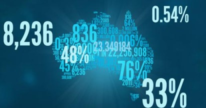 Australian Census Spotlight