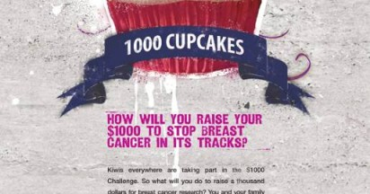 How Will You Raise Your $1000 for Breast Cancer Research?