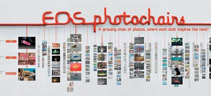 Canon Photochains at World of EOS