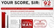 Old Spice Provides Experience Test and Training