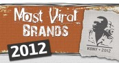 Most Viral Brands of 2012