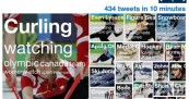 NBC Olympic Pulse Twitter Tracker