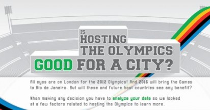 Olympic Hosting Infographic