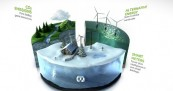 GE Plug Into the Smart Grid