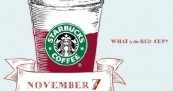 Starbucks Red Cup Campaign