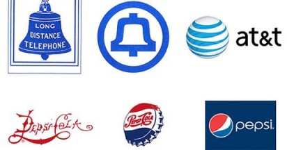 Time on Evolution of Corporate Logos